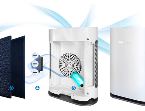 AIR4 Effective quiet air filters / air purifiers for the home and office